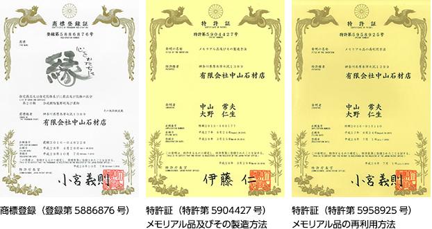 商標登録・特許証